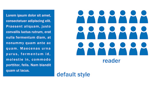 大半の読者はデフォルトスタイルで読む