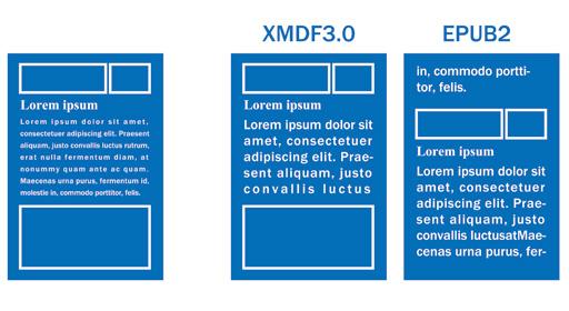 XMDF3.0はこの領域では最先端