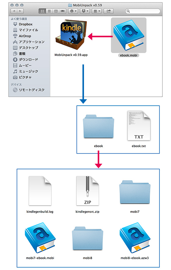 Mobiファイルのデコード