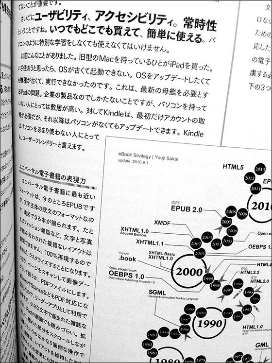 2010年10月に発行されたデザイン批評誌[d/SIGN]NO.18は「電子書籍のデザイン」についての大特集号